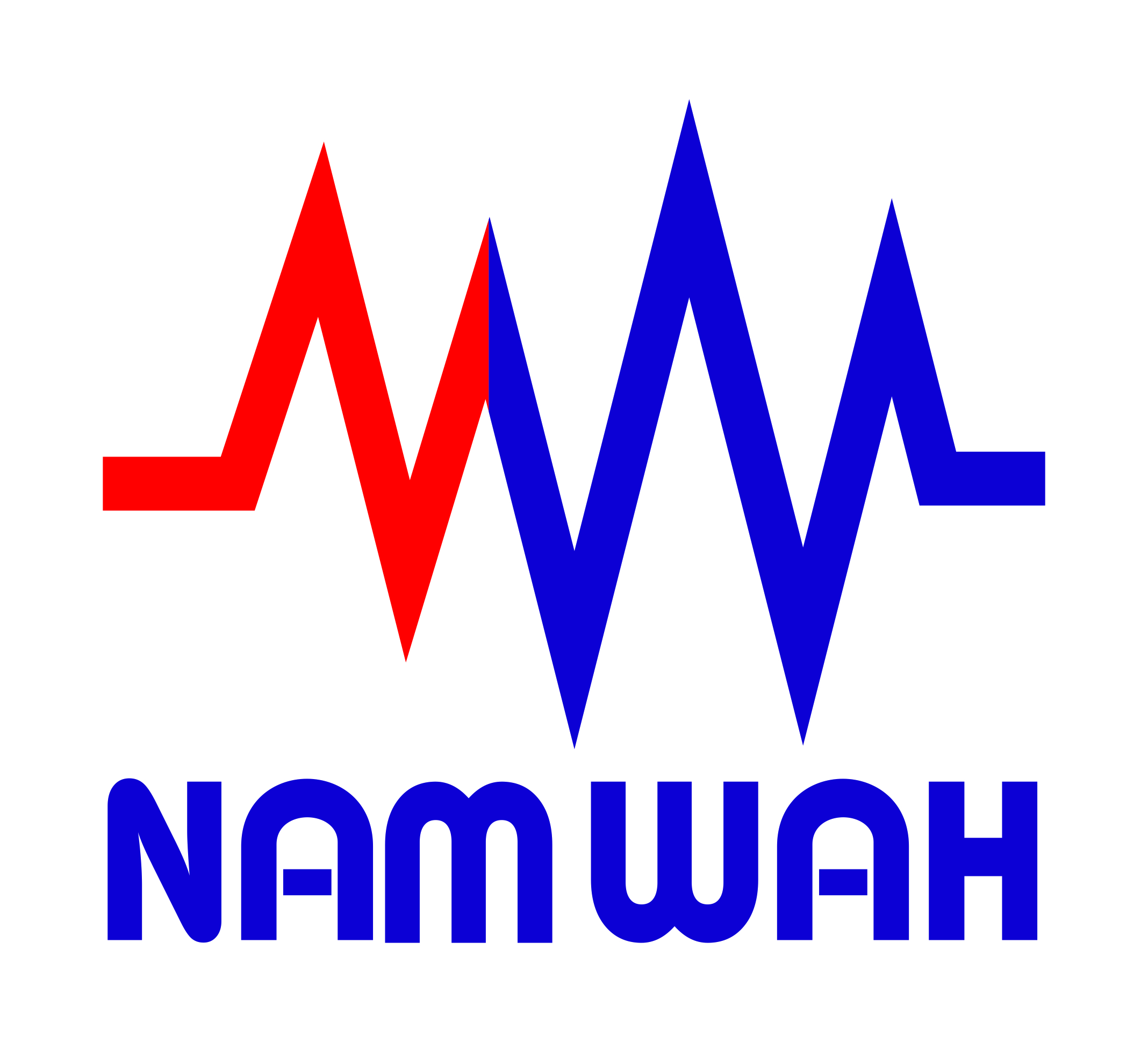 NamWah Co Logo